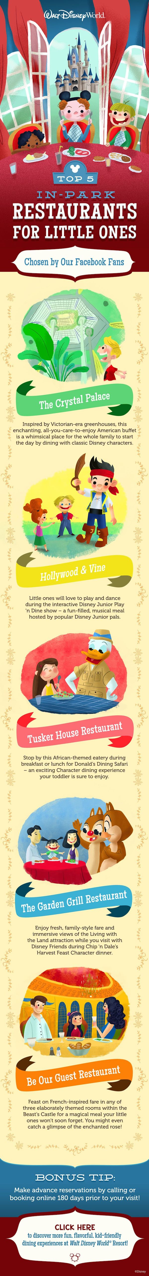 #DisneyKids: Top 5 Restaurants for Little Ones at Walt Disney World Resort
