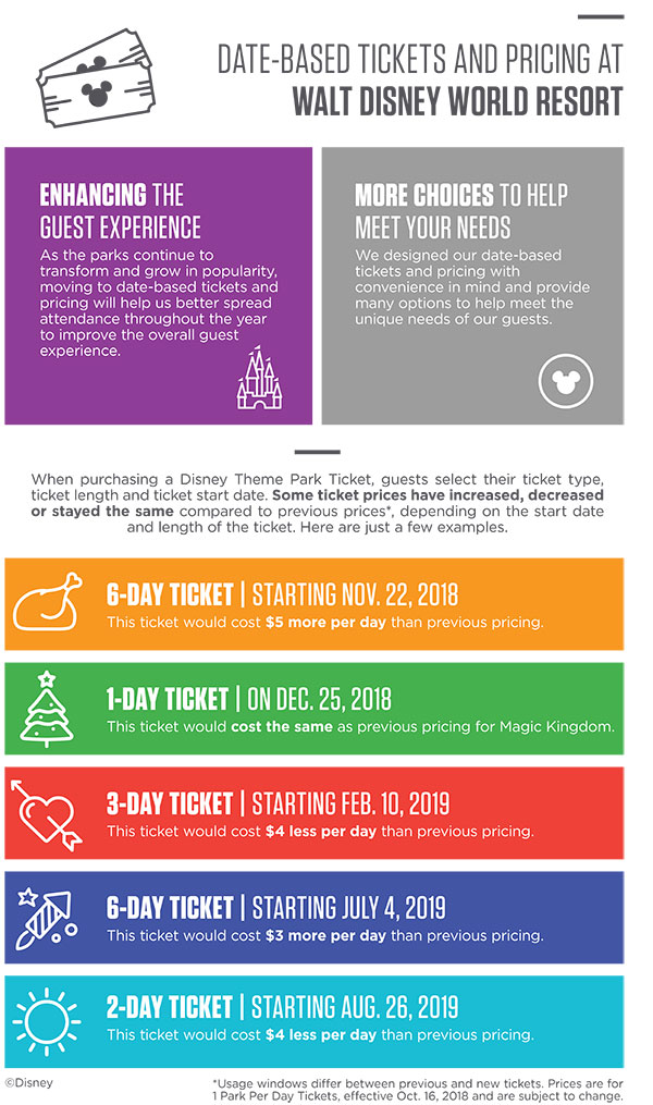 New Online Planning Tools, Date-Based Tickets Available Today at Walt Disney World Resort