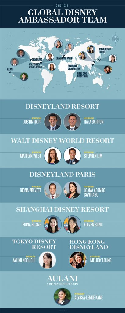 Disney Ambassador Program Celebrates Rich Legacy with Incoming 2019-2020 Team