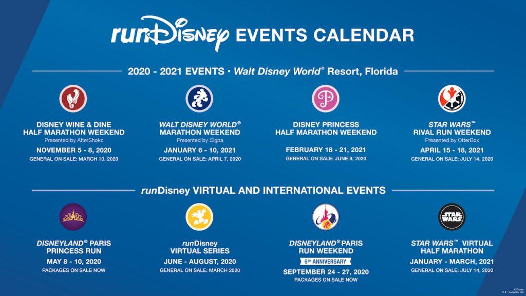 Start Planning Your runDisney Race Calendar for 2020–2021