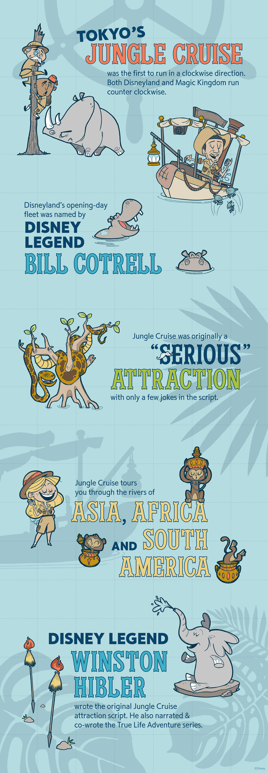 """5 Fun Facts to Celebrate Release of the Official """"Jungle Cruise"""" Trailer"""
